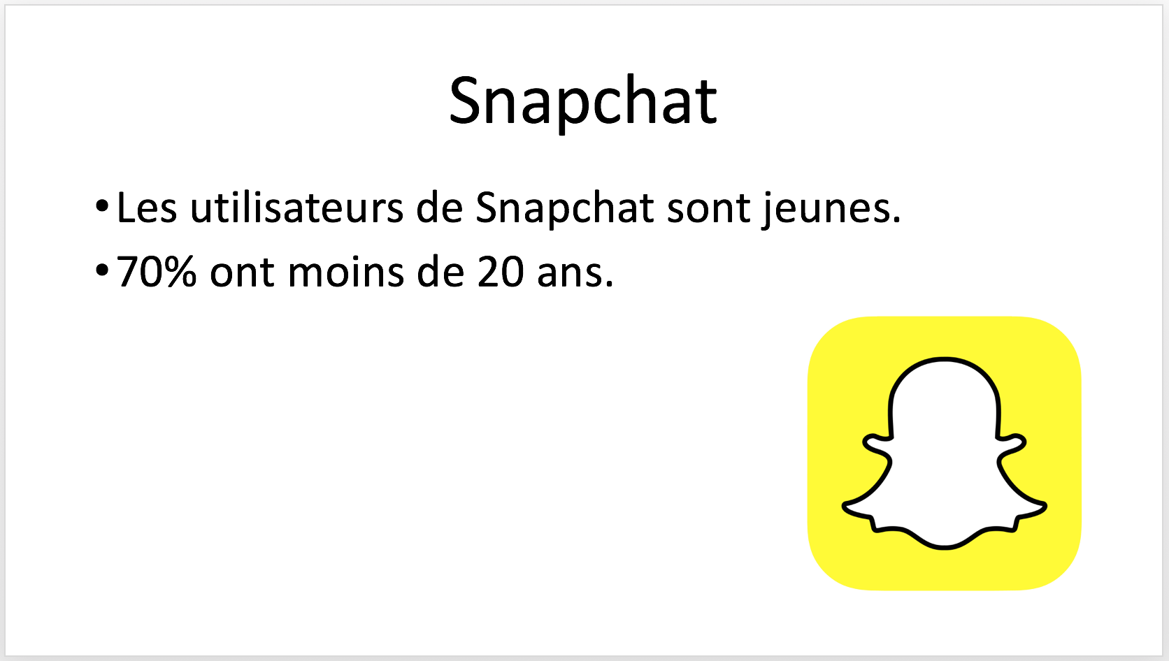 La slide que vous devez raviver. La slide à revoir est en texte simple (Calibri) présenté en liste à puces, énonce une statistique : « 70% des utilisateurs de Snapchat ont moins de 20 ans » et contient le logo de Snapchat.